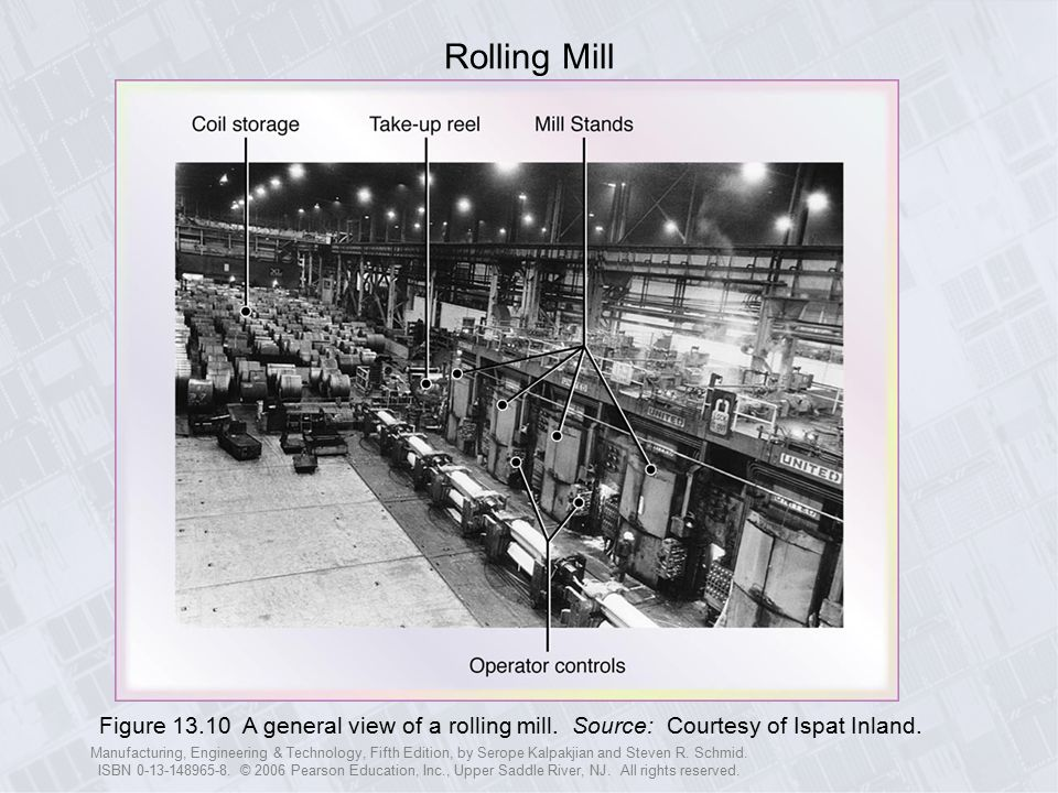 Rolling Mill Figure 13.10 A general view of a rolling mill. Source: Courtesy of Ispat Inland.