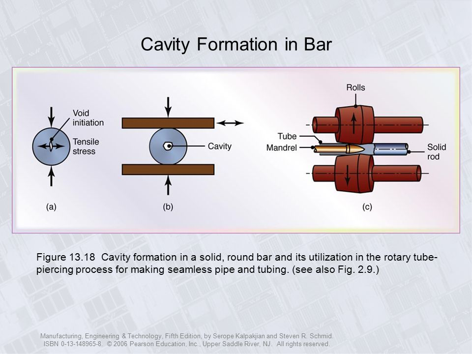 Cavity Formation in Bar