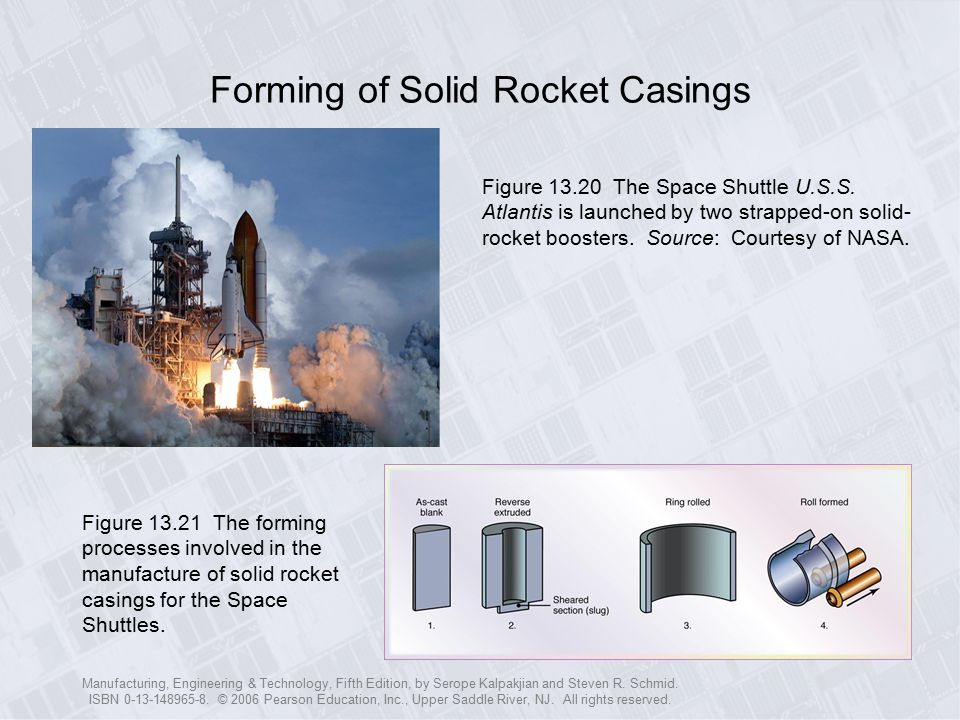 Forming of Solid Rocket Casings