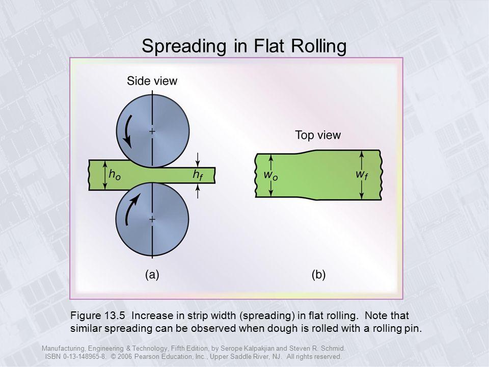 Spreading in Flat Rolling