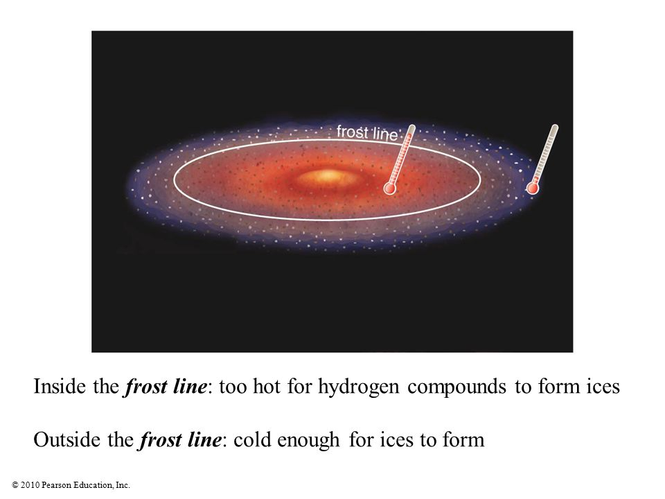 Inside the frost line: too hot for hydrogen compounds to form ices