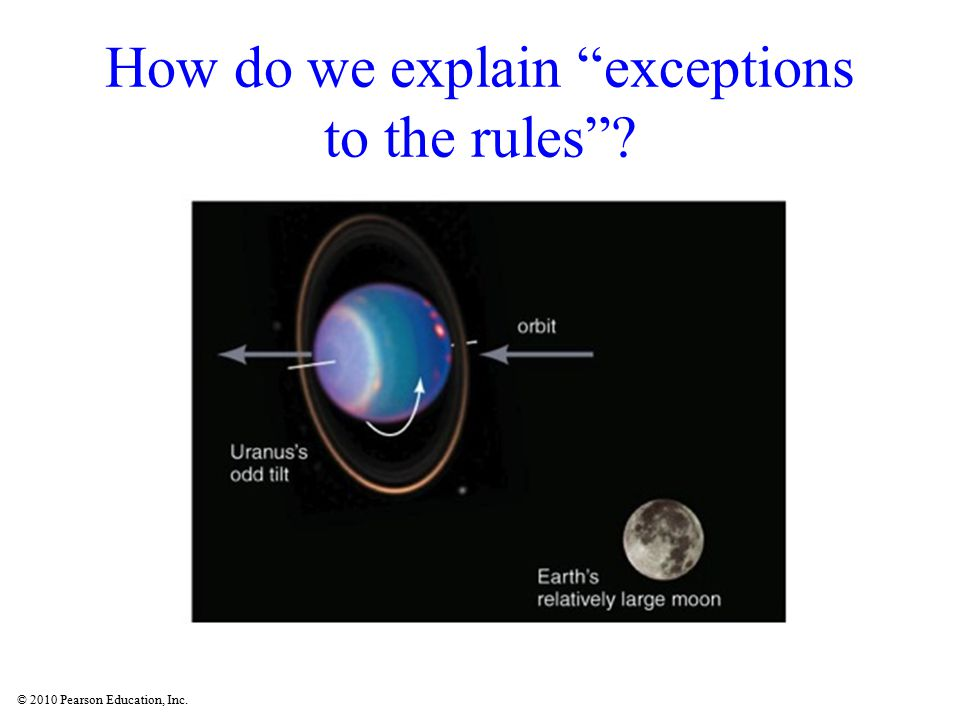 How do we explain exceptions to the rules