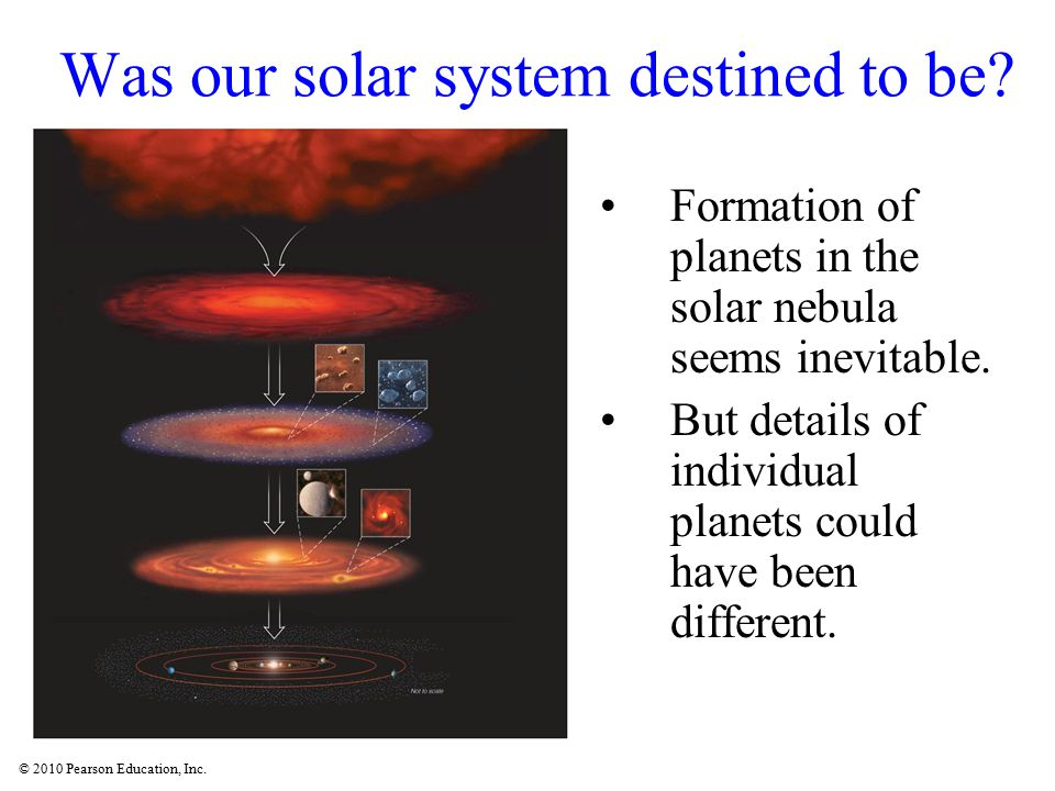 Was our solar system destined to be