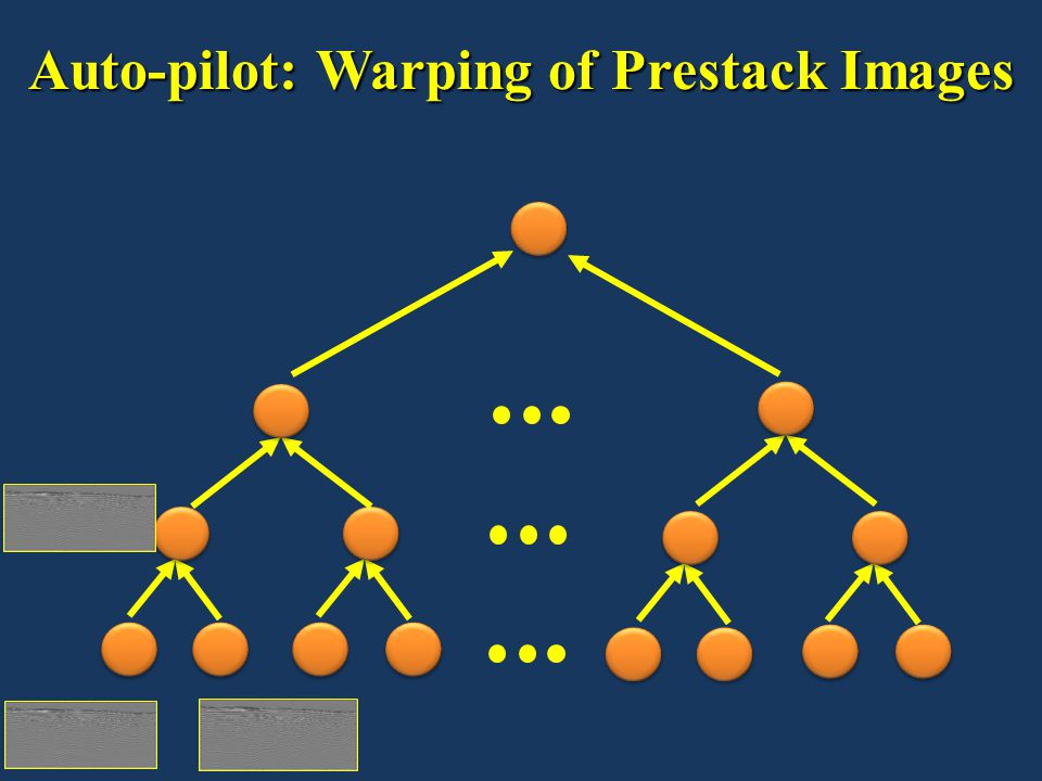 Auto-pilot: Warping of Prestack Images