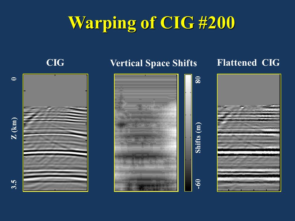 Warping of CIG #200 CIG Vertical Space Shifts Flattened CIG