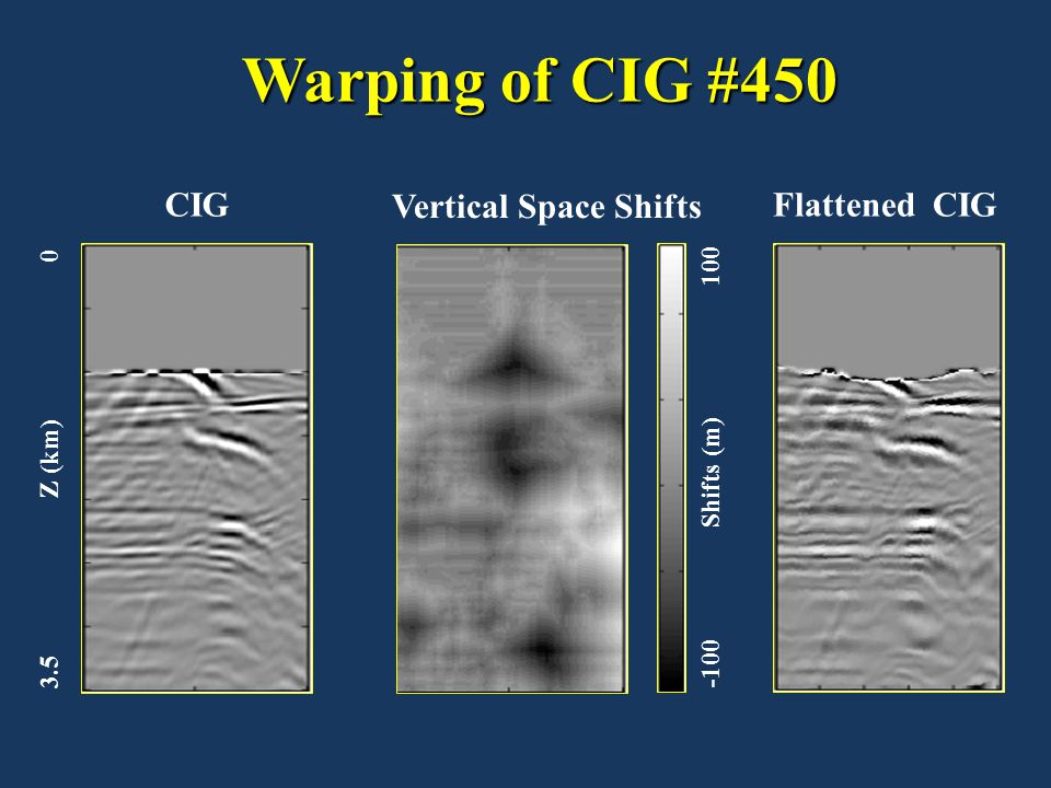 Warping of CIG #450 CIG Vertical Space Shifts Flattened CIG