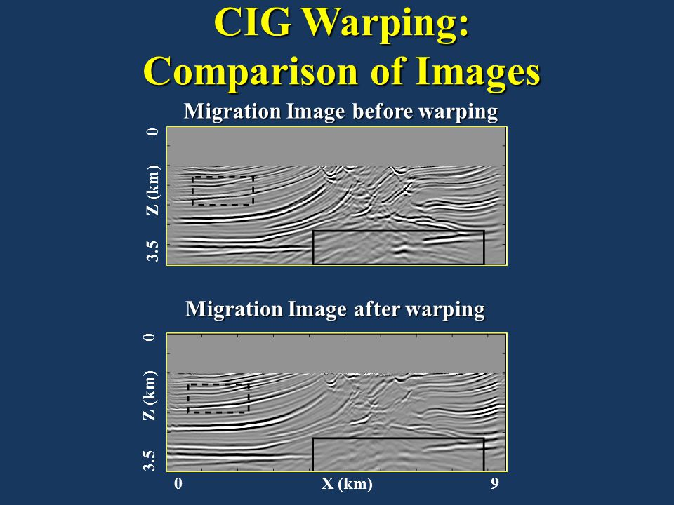 CIG Warping: Comparison of Images