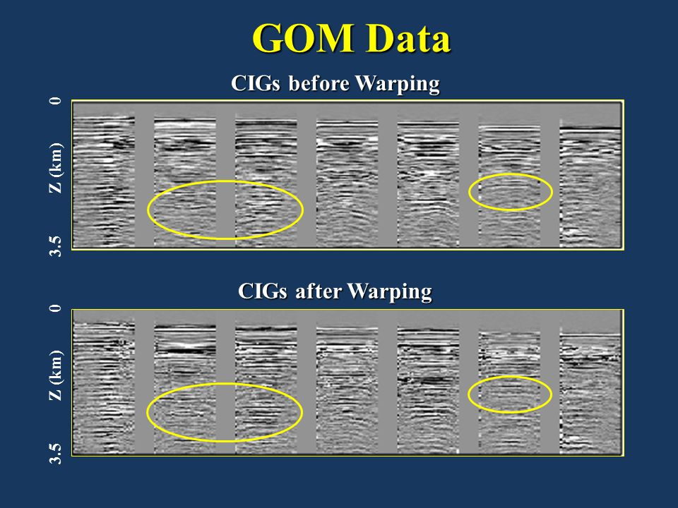 GOM Data CIGs before Warping CIGs after Warping 3.5 Z (km) 0