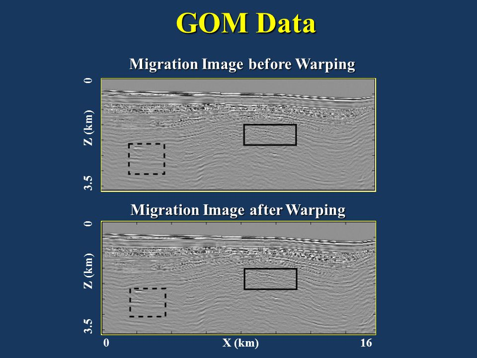 GOM Data Migration Image before Warping Migration Image after Warping