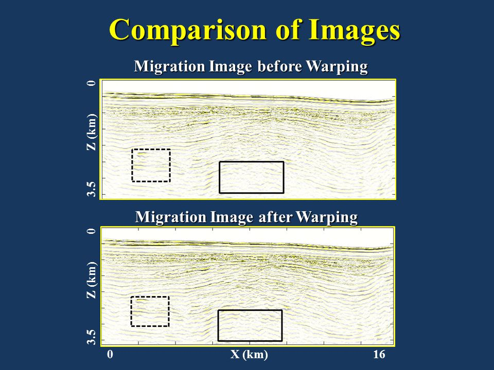Comparison of Images Migration Image before Warping