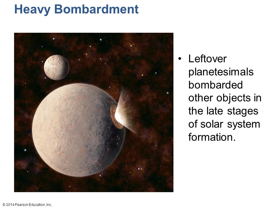 Heavy Bombardment Leftover planetesimals bombarded other objects in the late stages of solar system formation.