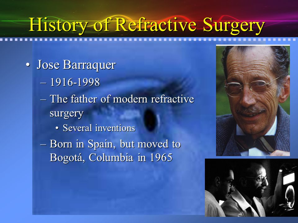 History of Refractive Surgery