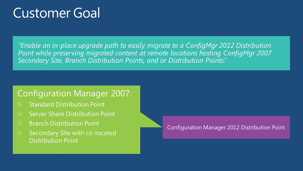 Customer Goal Configuration Manager 2007: