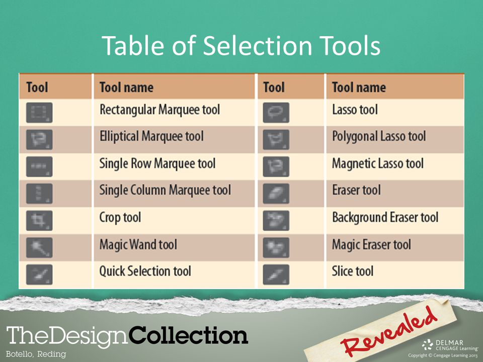 Table of Selection Tools