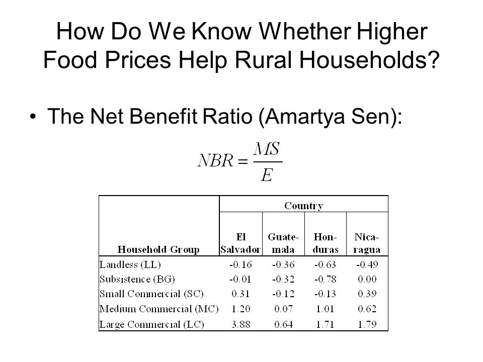 How Do We Know Whether Higher Food Prices Help Rural Households