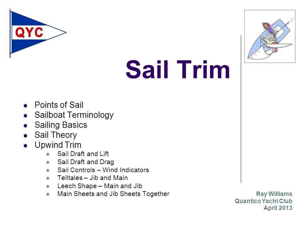 Sail Trim Points of Sail Sailboat Terminology Sailing Basics