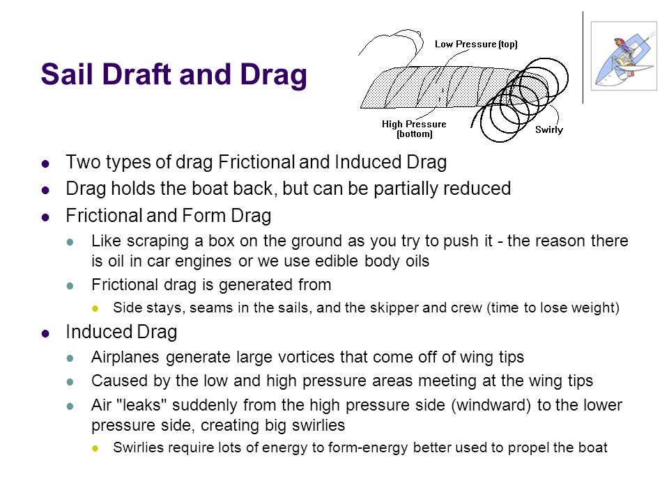 Sail Draft and Drag Two types of drag Frictional and Induced Drag