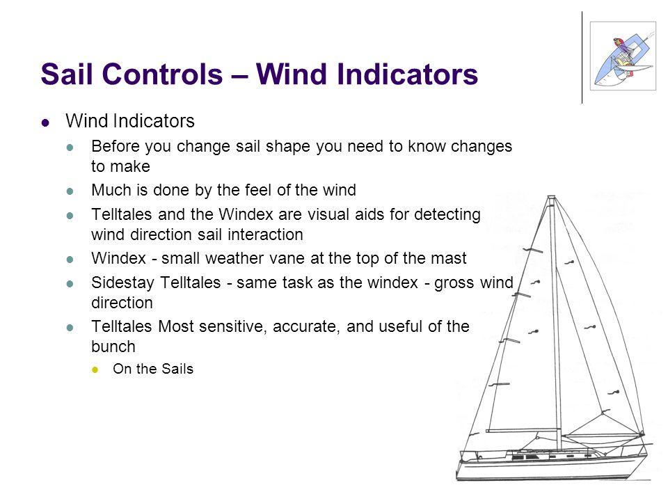 Sail Controls – Wind Indicators