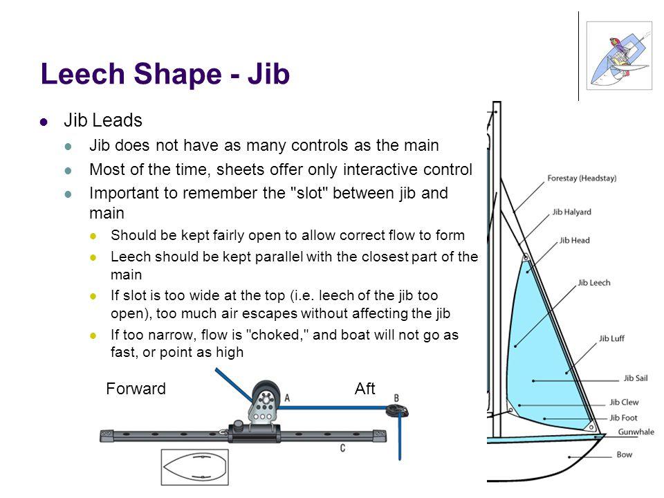 Leech Shape - Jib Jib Leads
