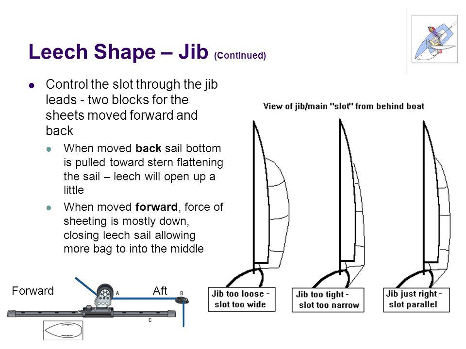 Leech Shape – Jib (Continued)