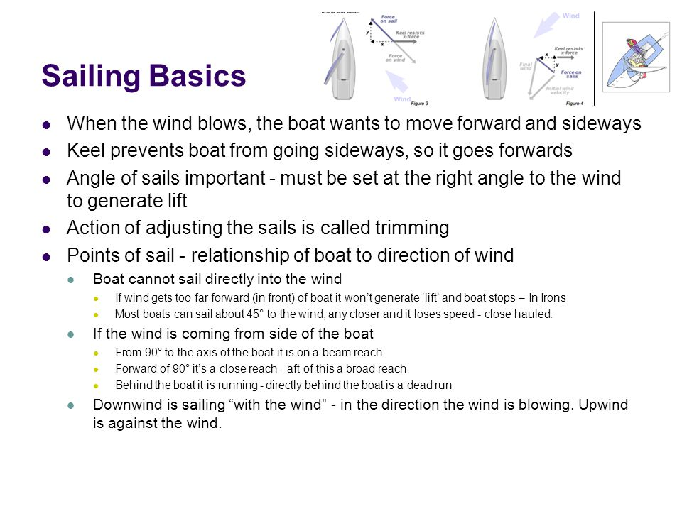 Sailing Basics When the wind blows, the boat wants to move forward and sideways. Keel prevents boat from going sideways, so it goes forwards.