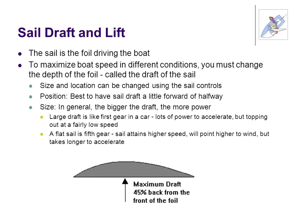 Sail Draft and Lift The sail is the foil driving the boat