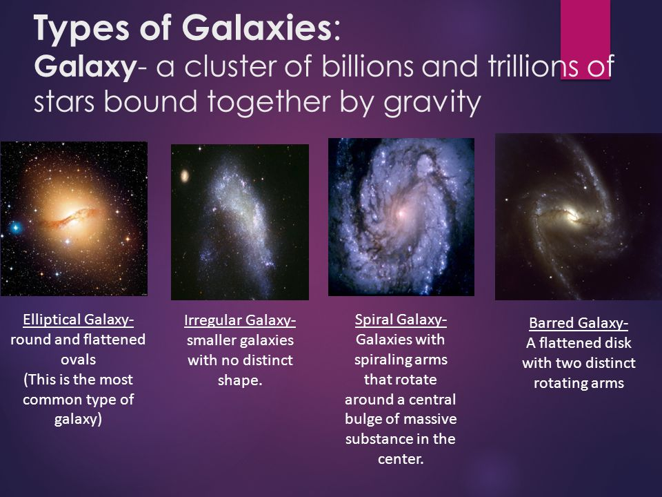 Types of Galaxies: Galaxy- a cluster of billions and trillions of stars bound together by gravity