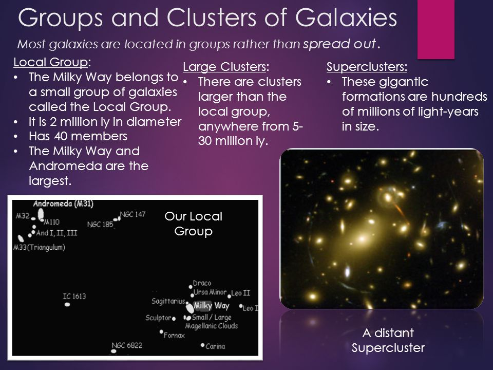 A distant Supercluster