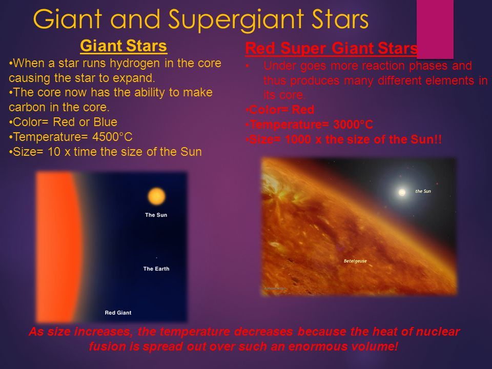 Giant and Supergiant Stars