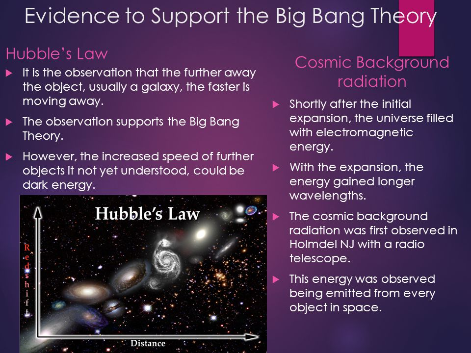 Evidence to Support the Big Bang Theory