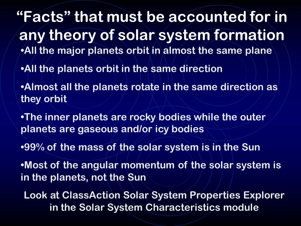 Facts that must be accounted for in any theory of solar system formation