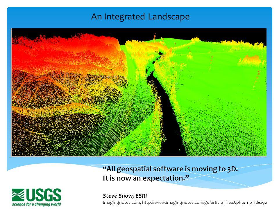 An Integrated Landscape