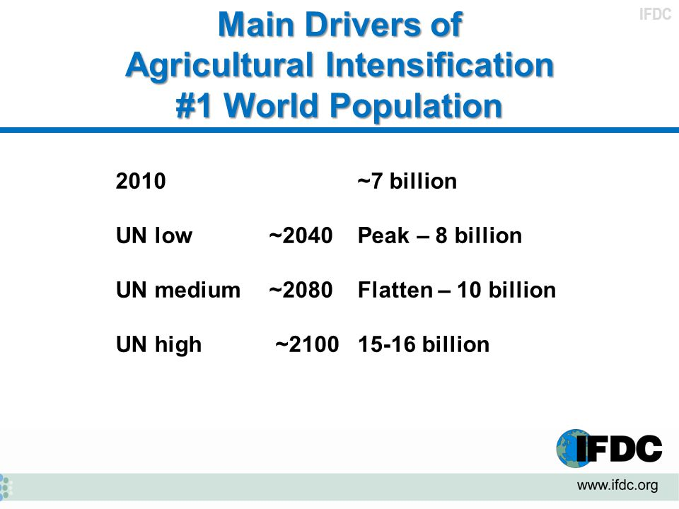 Main Drivers of Agricultural Intensification #1 World Population