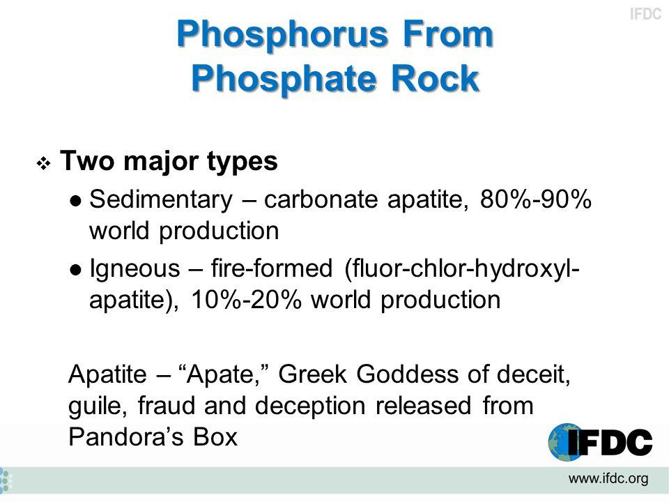 Phosphorus From Phosphate Rock