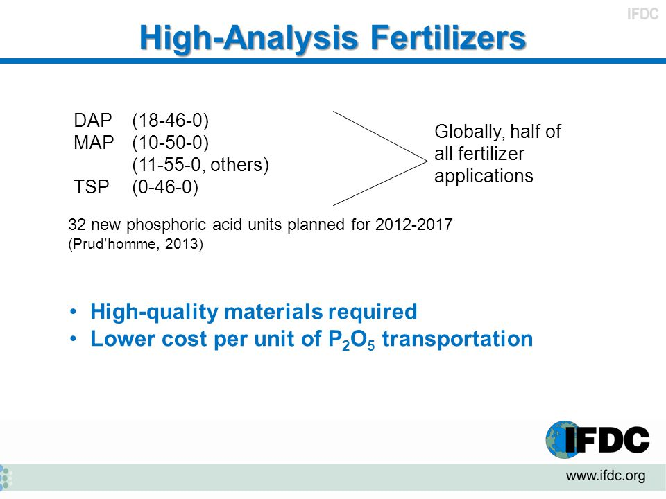 High-Analysis Fertilizers