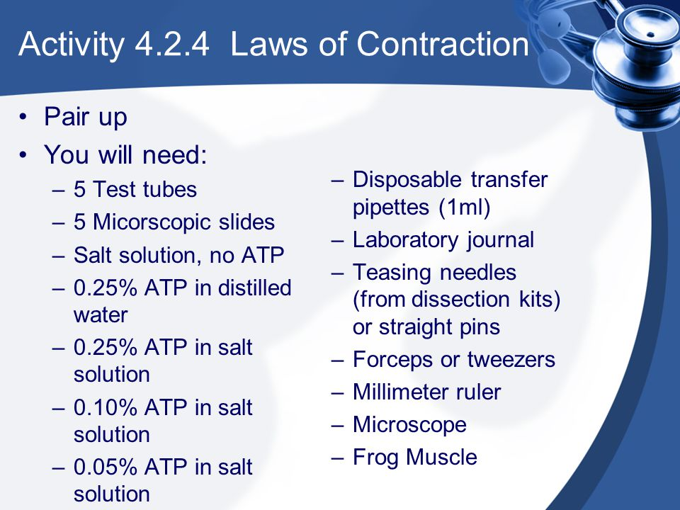 Activity 4.2.4 Laws of Contraction