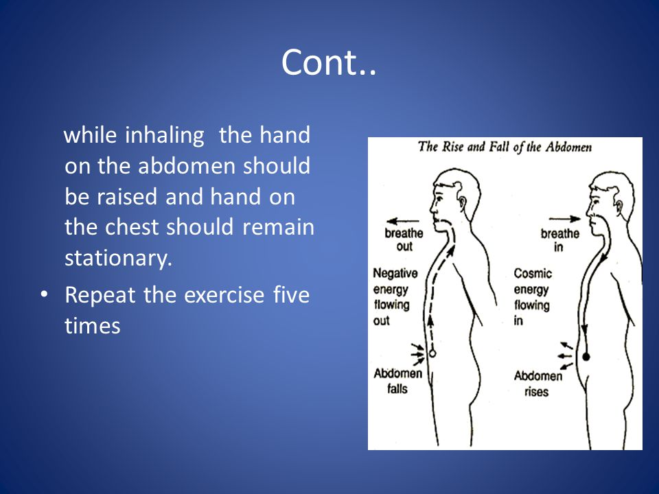 Cont.. while inhaling the hand on the abdomen should be raised and hand on the chest should remain stationary.