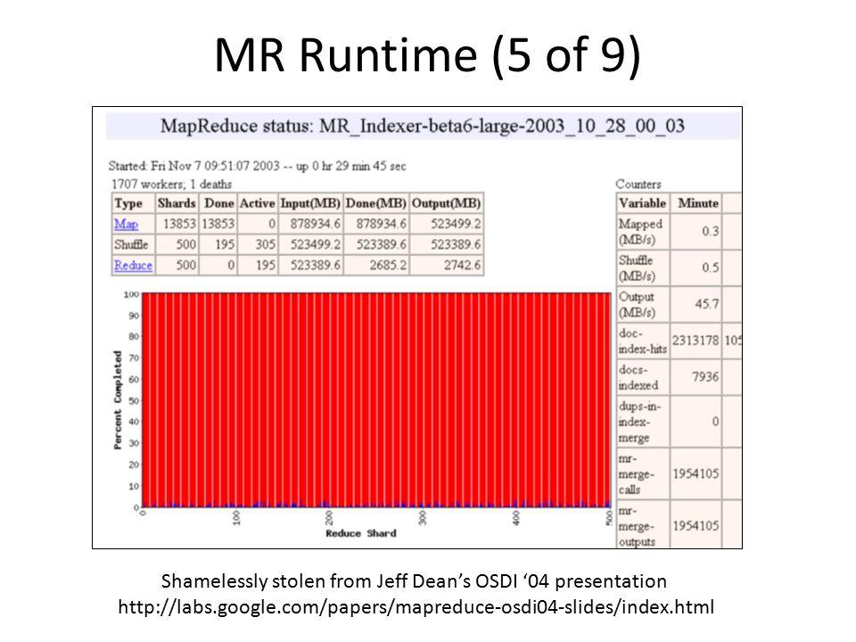 Shamelessly stolen from Jeff Dean's OSDI '04 presentation