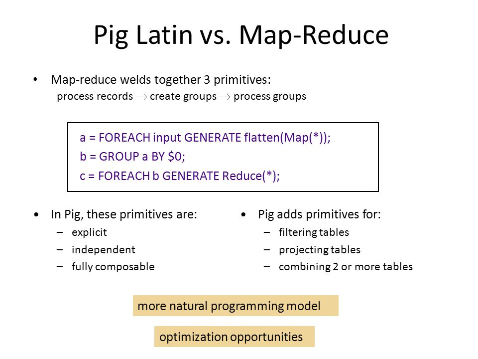 Pig Latin vs. Map-Reduce