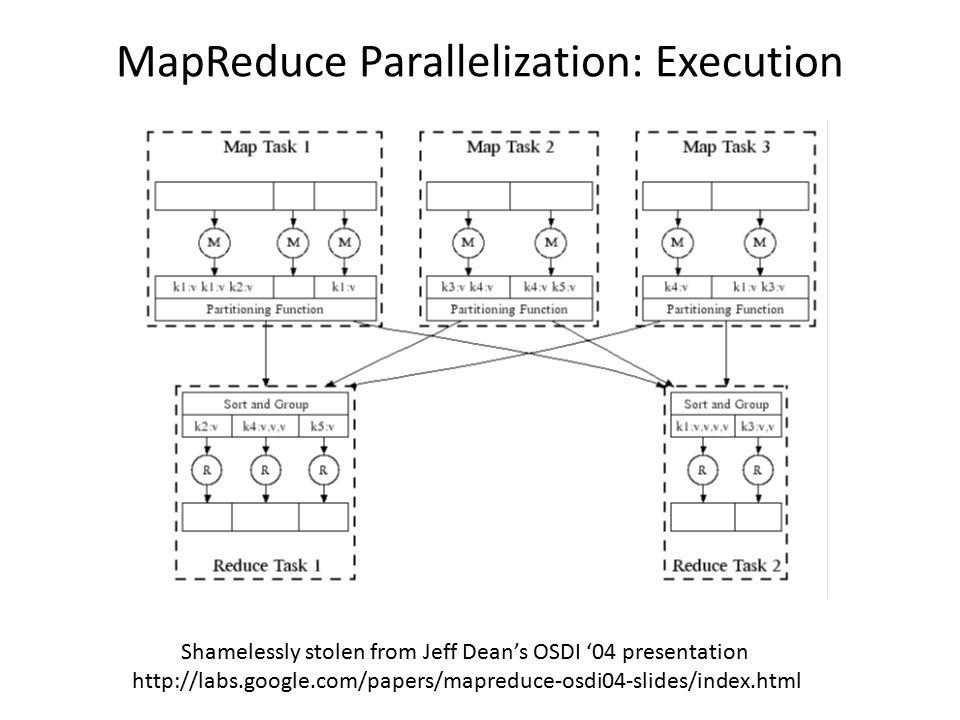 MapReduce Parallelization: Execution
