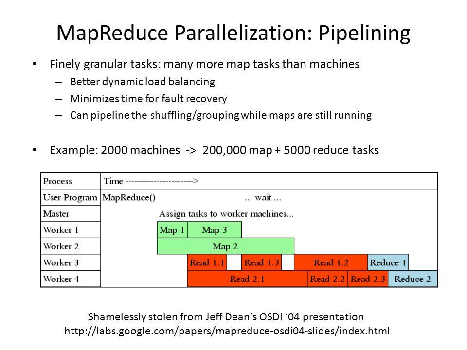 MapReduce Parallelization: Pipelining