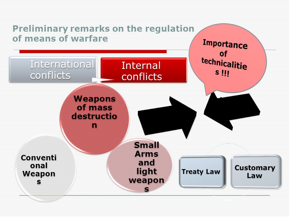 Preliminary remarks on the regulation of means of warfare