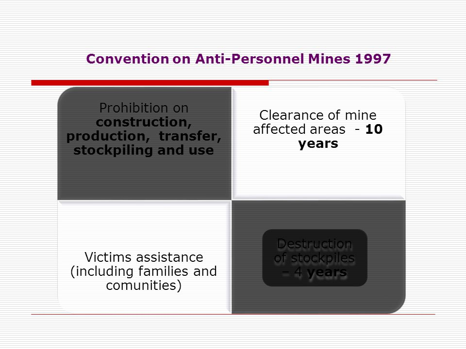 Convention on Anti-Personnel Mines 1997