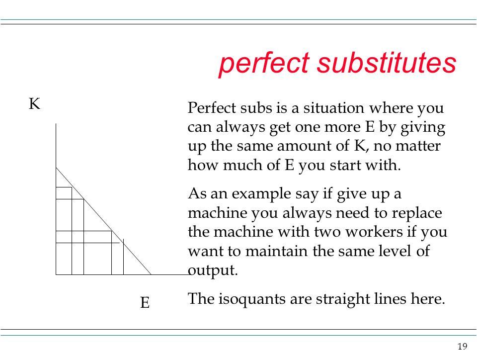 perfect substitutes K.