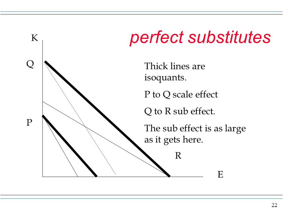 perfect substitutes K Q Thick lines are isoquants. P to Q scale effect