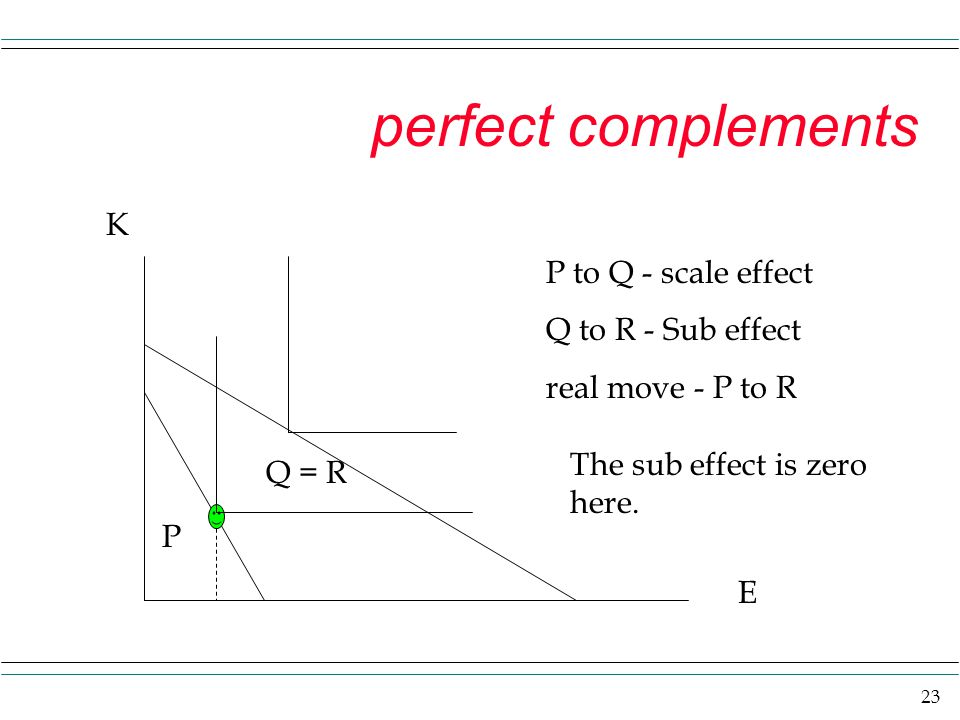 perfect complements K P to Q - scale effect Q to R - Sub effect