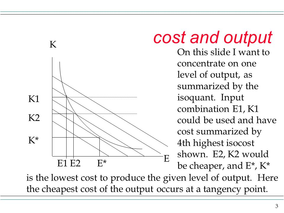 cost and output K.