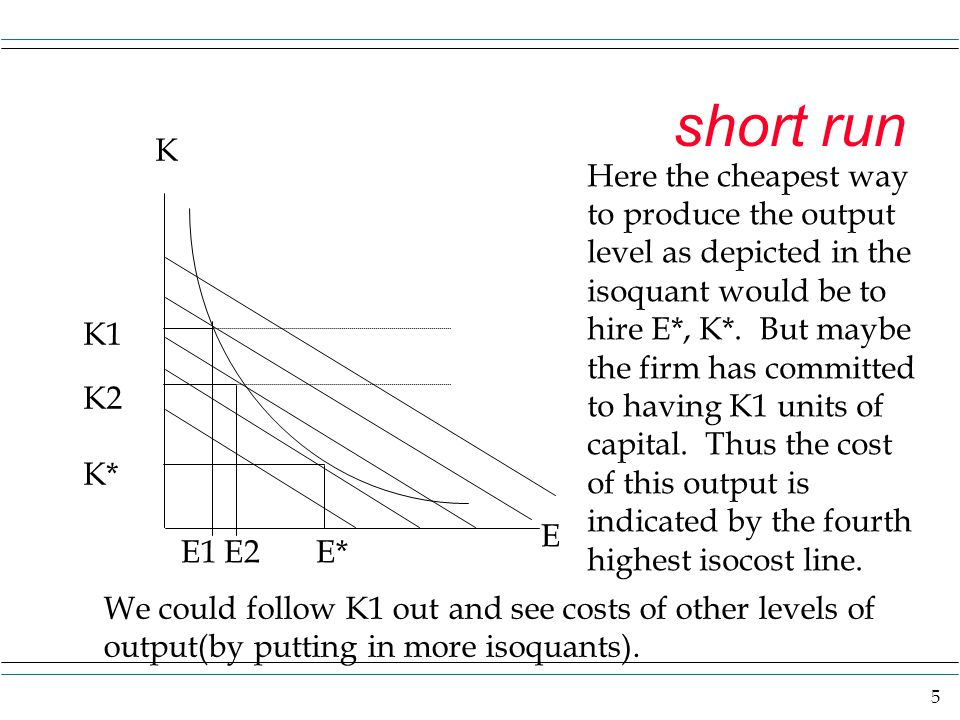 short run K.