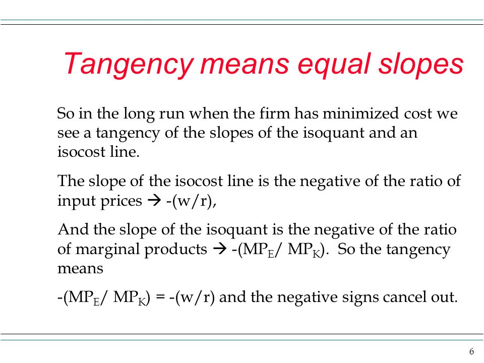 Tangency means equal slopes