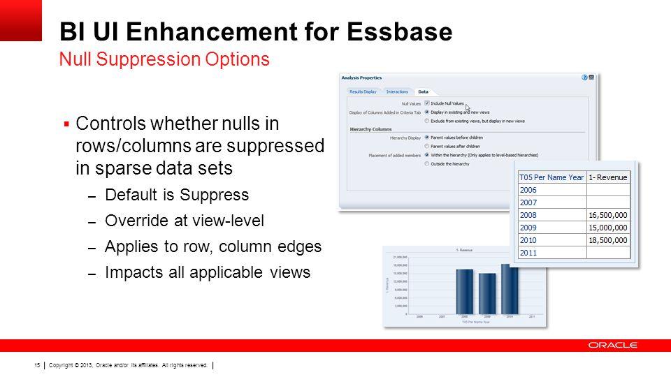 BI UI Enhancement for Essbase